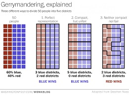 Can math solve gerrymandering? If people allow it, yeah.