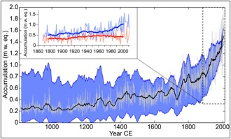 """""""Scientists keep discovering that on a regional basis, climate change is full of surprises"""""""