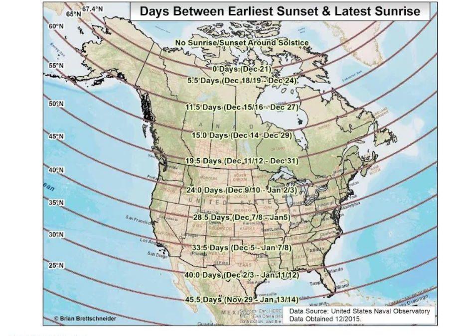 Latest sunrise, solstice, earliest sunset – it's complicated