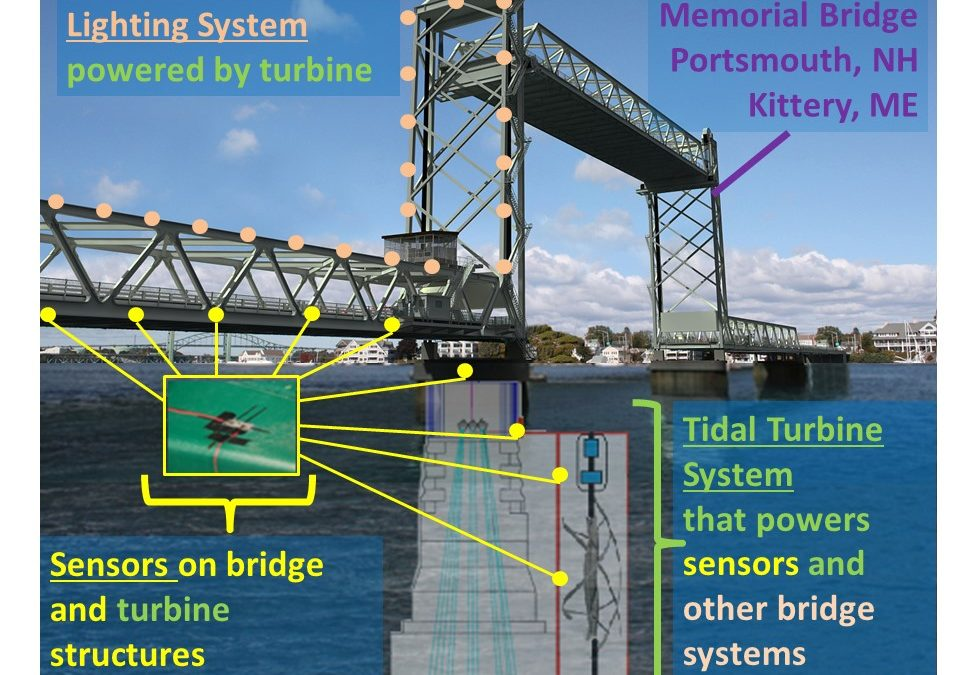 A big expensive bridge that's also a little science-y
