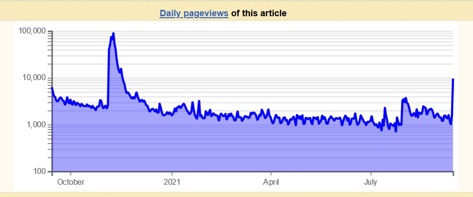 Wikipedia article on Benford's Law drew a lot of attention during Calif. recall